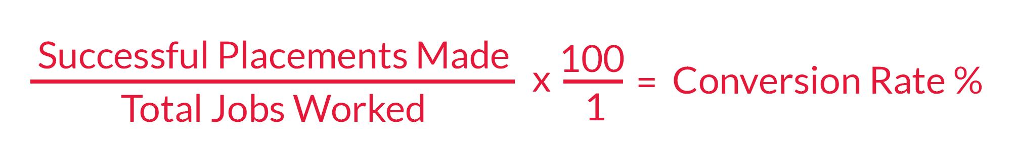 Conversion_Rate_Calculation_D2