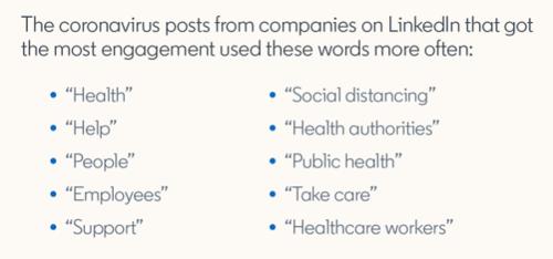 words for linkedin