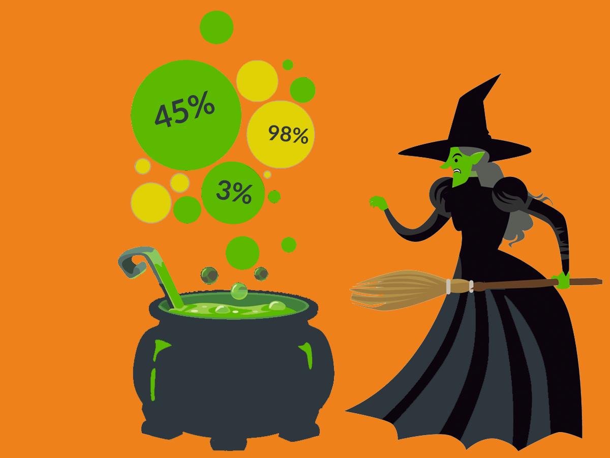 6 Spooky Recruitment Statistics for Halloween